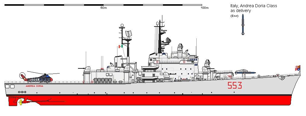 Incrociatore portaelicotteeri caio duilio c554 sandro for Andrea doria nave da guerra